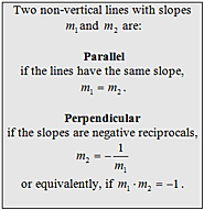 Parallel and perpendicular lines (OpenAlgebra.com)