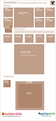 The Instagram Cheat Sheet for Image Sizing & Dimensions