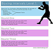 Boxing Interval Workout