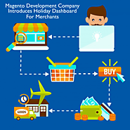 Get Better Profitibility With Magento Development Company