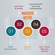Do You Believe In Myths Or Reality About Magento?