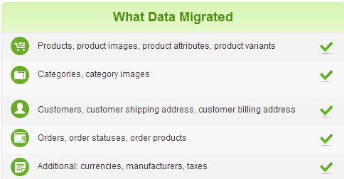 Headline for VirtueMart to Magento Migrarion with Cart2Cart