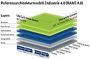 The Reference Architectural Model RAMI 4.0 and the Industrie 4.0 Component