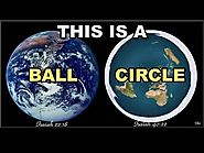 The Simple #FlatEarth Test | Space