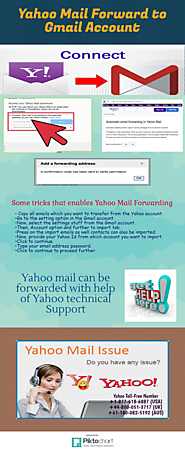 Can't Forward Yahoo Mails to Gmail Account Dial @ +1-877-618-6887