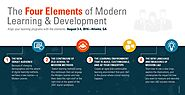 The Four Elements of Modern Learning and Development