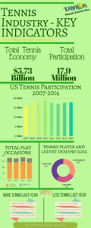 Interesting Tennis Key Indicators Infographic - Taylor Tennis Courts