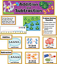 Addition and Subtraction Classroom Display Set