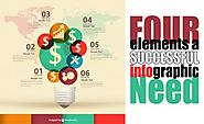 Four Elements a Successful Infographic Need