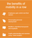 Mobility - The Harver Group