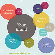Corporate Branding Services by Professionals