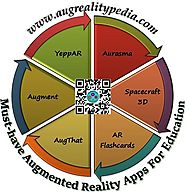 6 Must-have Augmented reality Apps for Education on Android / iPhone- Augrealitypedia
