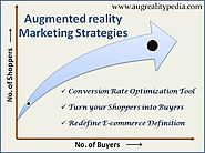 Augmented reality Marketing Strategies: e-commerce definition tweaked - AugRealityPedia (ARP)