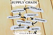 Creating supply chain symphony with SCOR - Acuvate