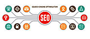 Hire best SEO Agency for your Website SEO