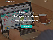 PIKTOCHART: Create Easy Infographics, Reports, Presentations | Piktochart