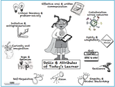 The 12 Must-Have Skills Of Modern Learners