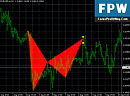 Download Harmonic Butterfly Forex Indicator For Mt4