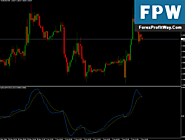 Download Traditional MACD Forex Indicator For Mt4