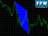 Download Harmonic ABCD Forex Indicator For Mt4