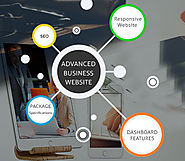 Advanced Business Solutions India – IndiaMarketHub