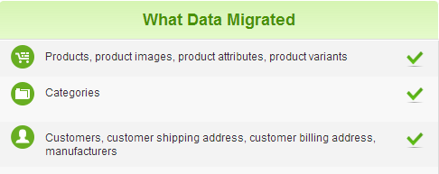 Headline for Magento to Shopify migration with Cart2Cart