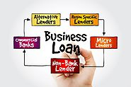What are Non Banking Lenders?
