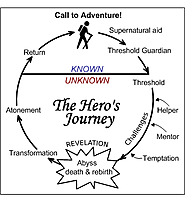 The Hero's Journey link 1