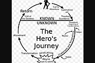 hero's journey picture 1