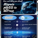 Migrate phpBB to bbPress in a few simple steps