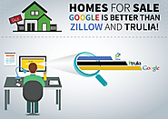 Zillow Home Value Estimator and MISSING Real Estate Listings