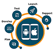 Mobile App Development Benefits for Businesses