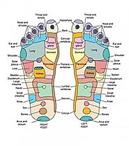 Reflexology FAQ | Relax The Feet in Chesapeake & Virginia Beach, VA