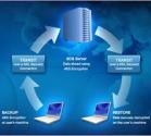 Best restore data software
