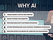 What is AI-Driven Website Development?