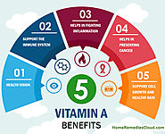 Sources of Vitamin A | Vitamin A Benefits for Good Health & Vision