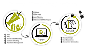 Search Engine Optimization | SEO Services Company | Pittsburgh | Tampa