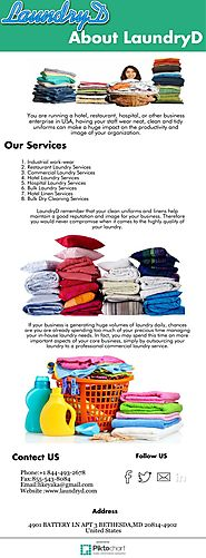 Hotel Linen Laundry Services