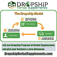 Choose the Best Dropshipper of Herbal Supplements, Natural Health Products