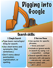 Digging into Google