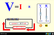 Learning Object on the Effects Voltage and Resistance have on Current