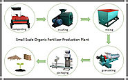 Small Scale Organic Fertilizer Plant – 800 kg/h