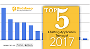 Top 5 Chatting Application Trends of 2017