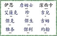 Choosing the Right Chinese Name for Yourself or Others