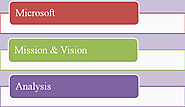 Mission, Vision and values at Microsoft: An analysis