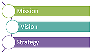 An Analysis of Vision and Mission Statement of Caterpillar