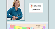Webinar - Google Doc Tips and Tricks You May Not Know
