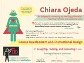 Superteacher Infographic