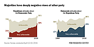 Partisanship and Political Animosity in 2016