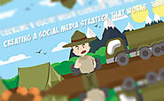 Creating a Social Media Strategy that Works (infographic)